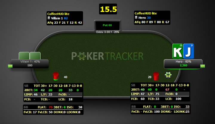 PokerTracker вирус 2019
