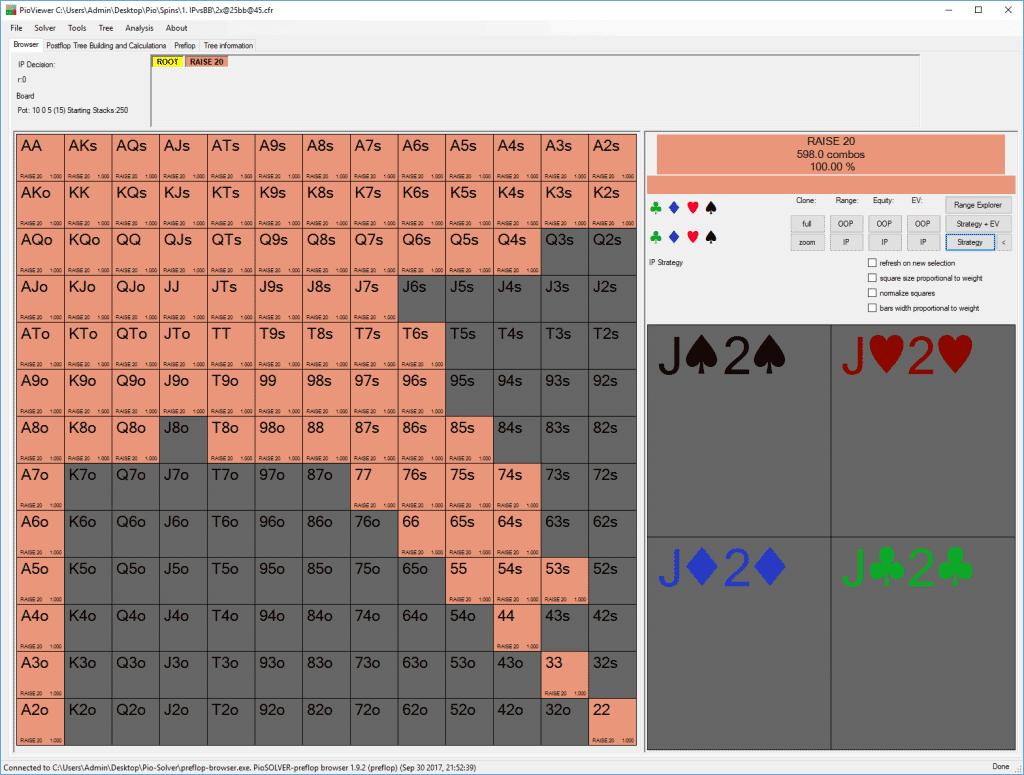Турніри Spin&Go