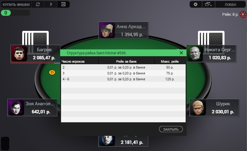 Информация о рейке PokerDom