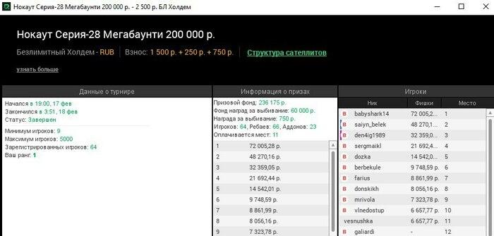 Турнир на ПокерДом