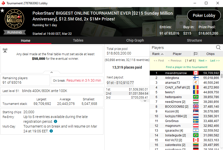 Anniversary Sunday Million results