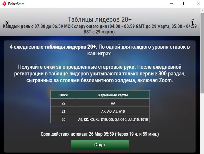 Таблицы лидеров на ПокерСтарс