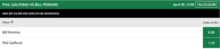 Perkins' chances of winning