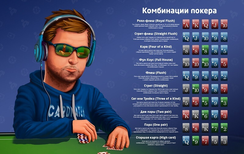 Все комбинации покера на фото