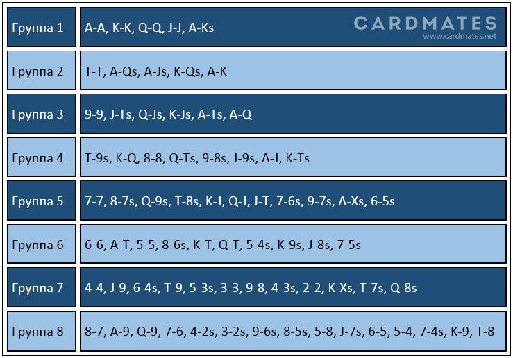 таблица Склански