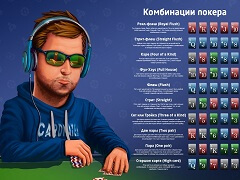 Все комбинации в покере: заметка начинающему покеристу