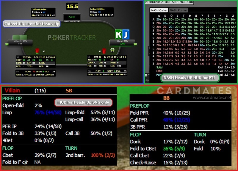 Хады для HU Покер Трекер
