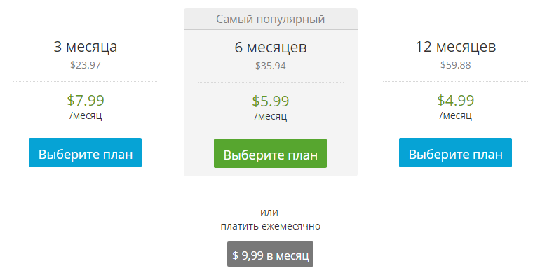 Цена Jivaro