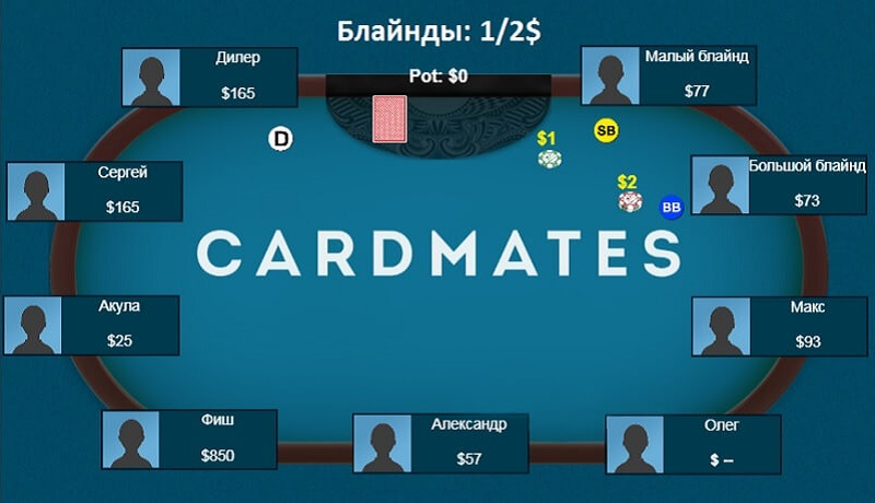 ББ и СБ в покере