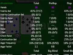 Как решить проблемы с HUD на PokerStars