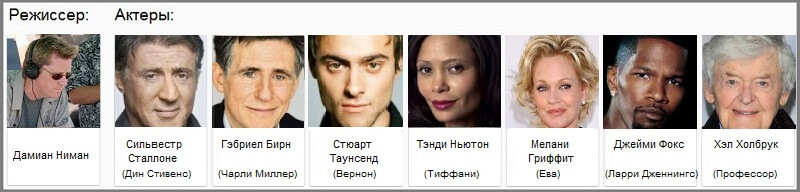 актори Спритні  руки