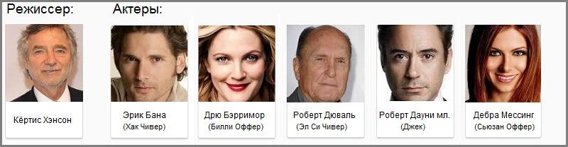 актёры Везунчик
