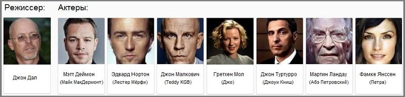 актори Шулери