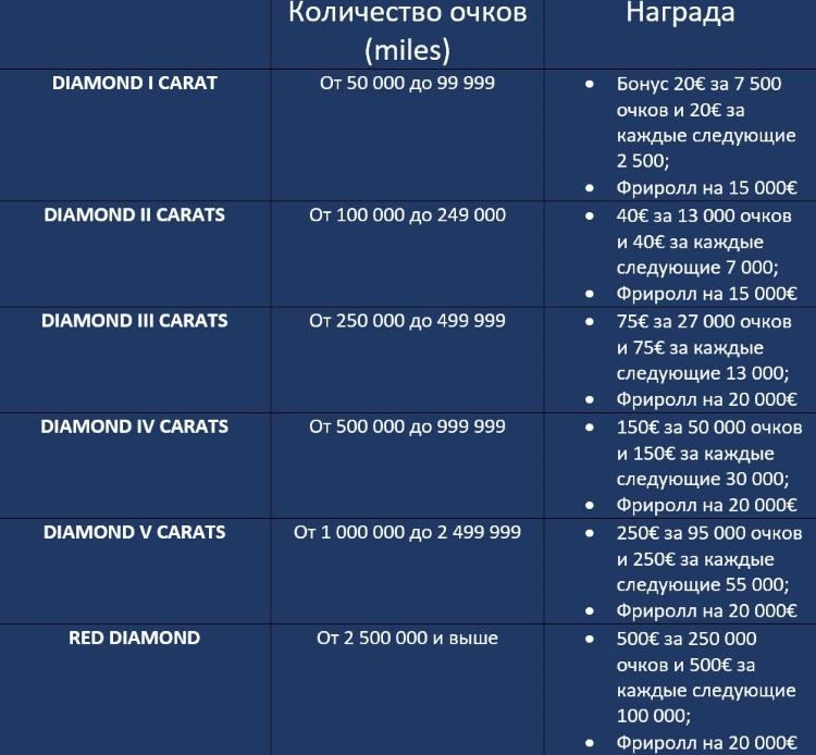 VIP-система Винамакс