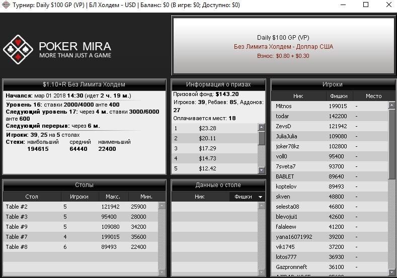 минимальных на покер ставках игра