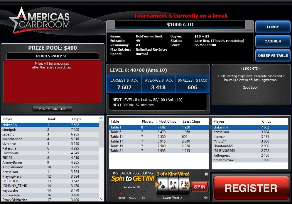Americas Cardroom tournament lobby