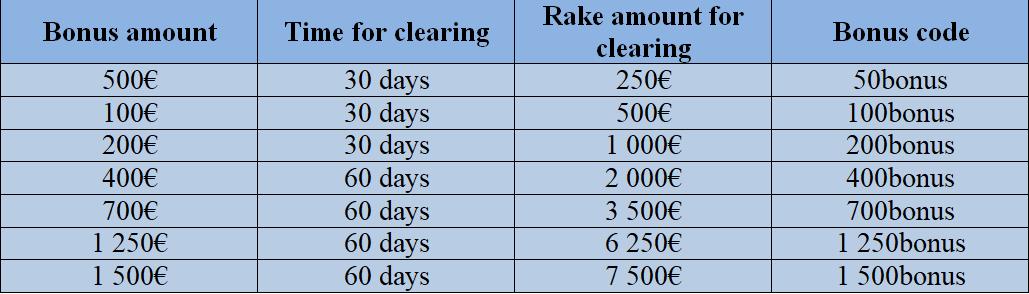 RedKings deposit bonus