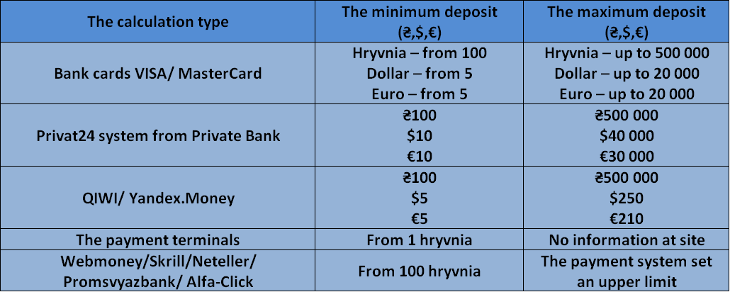 Pokermatch deposits