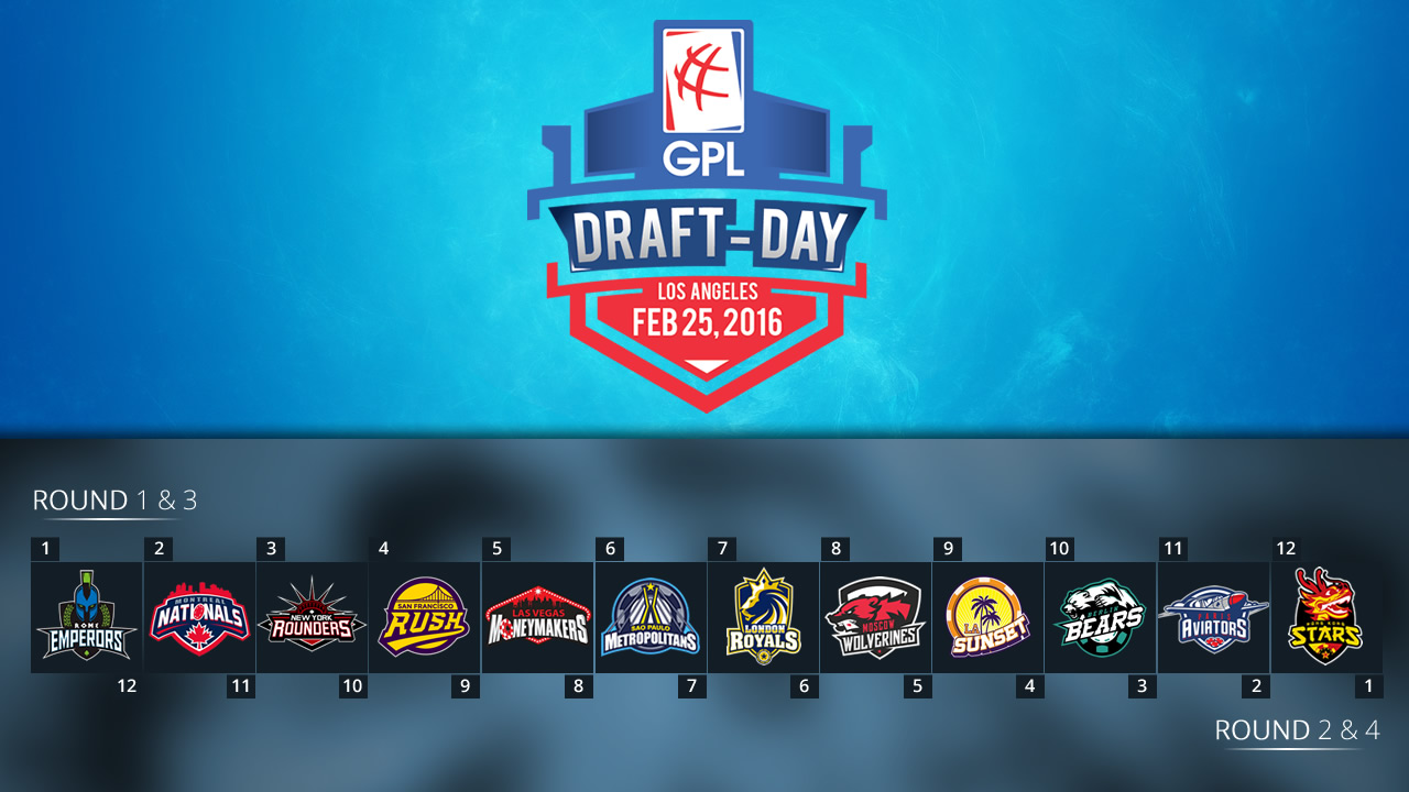 GPL Draft