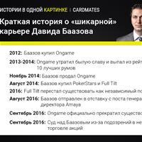 "Краткая история о ""шикарной"" карьере Давида Баазова"