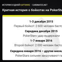Краткая история о бойкотах на PokerStars