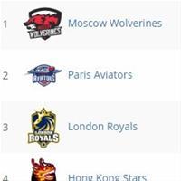 «Moscow Wolverines» усилили лидерские позиции