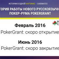 Краткая история работы нового русскоязычного покер-рума PokerGrant